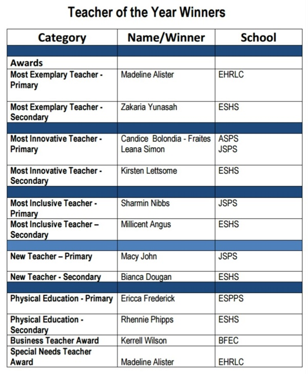 teachers-award