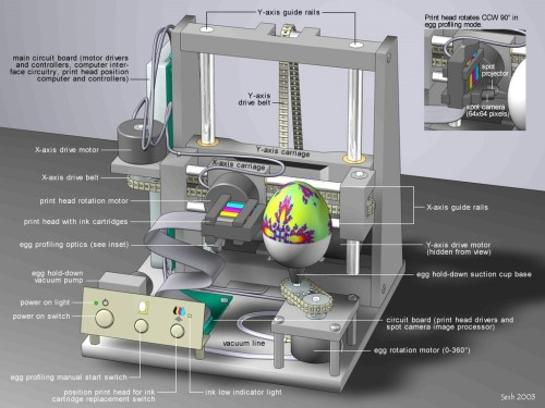 small resolution of spheroid printer inside view