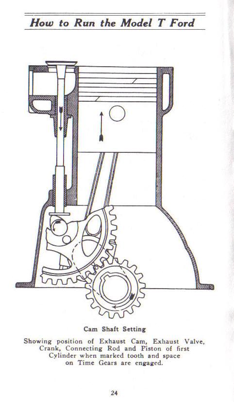 1913 Model T Ford Manual
