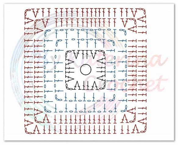 sunny cardi chart