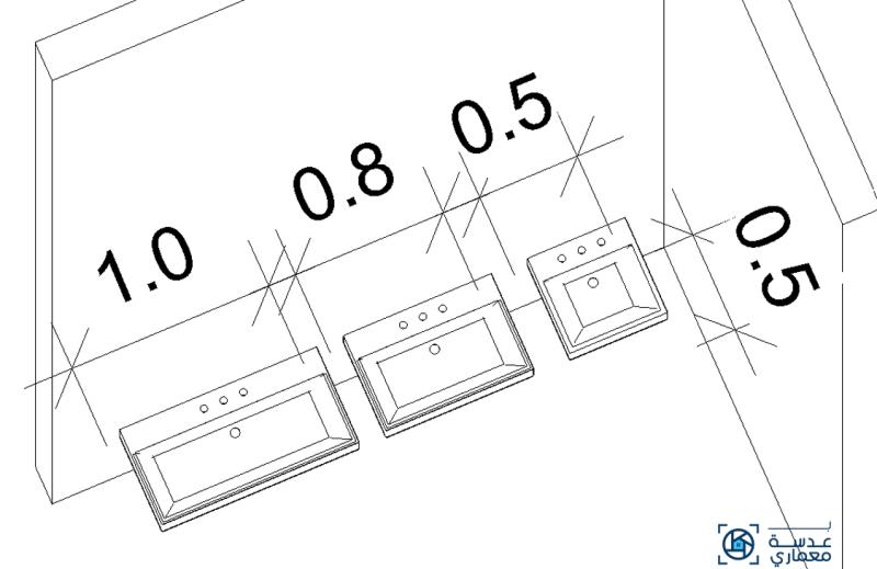 أبعاد الحوض -تصميم الحمامات