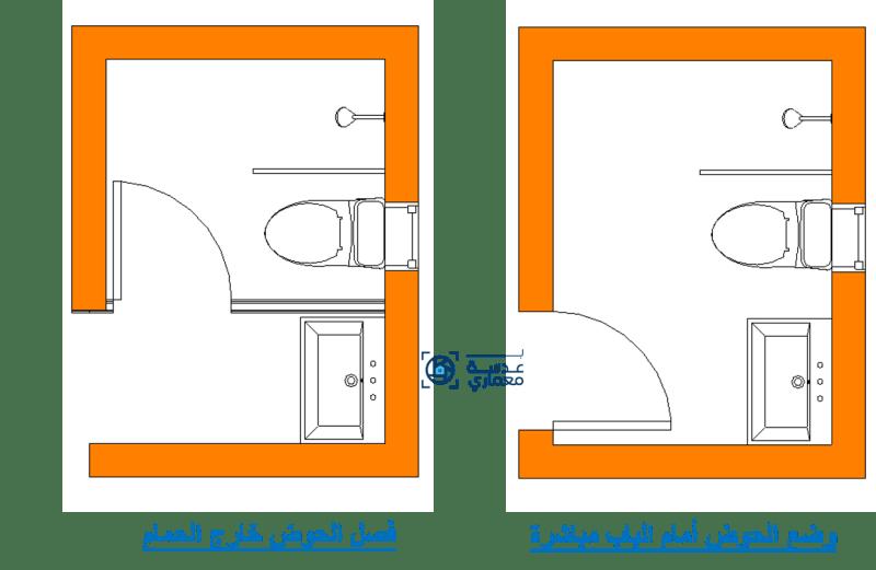 تصميم الحمامات-مكان وضع الحوض