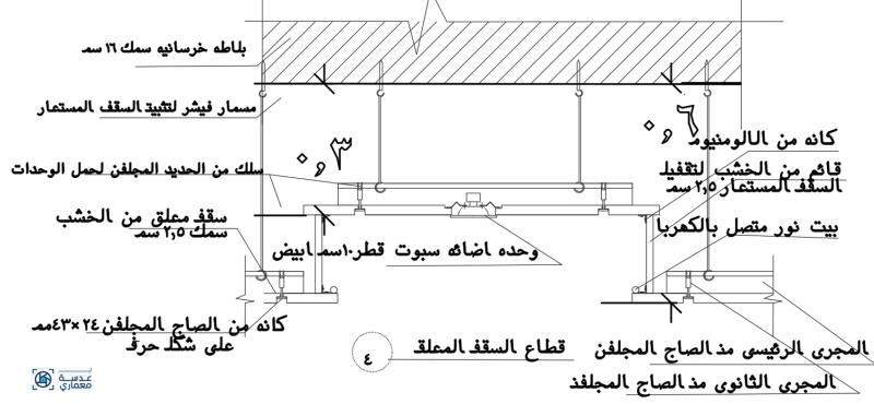 تفاصيل معمارية في طريقة تركيب الأسقف المعلقة