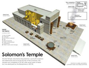 Salomo-tempel-Logos