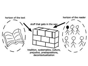 Bybelskool » Die hermeneutiese probleem