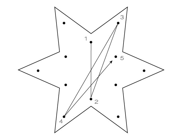 lille-stjerne-tutorial