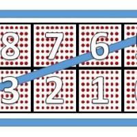 Gestion des Zones sur Affichage Matrix led 72xx avec bibliothèque MD_PAROLA