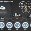 Juniper SDN NFV