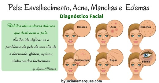 Ficha De Anamnese Facial Luciana Marques