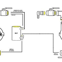 Pressure Tank Setup Diagram Battery Level Indicator Circuit Build A Homebrew Pump - Brew Your Own