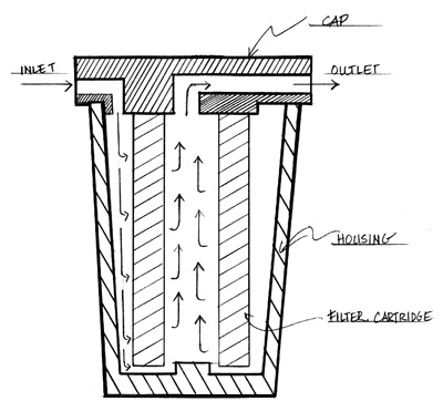 Residential Electrical Wiring Diagrams For Bat Residential