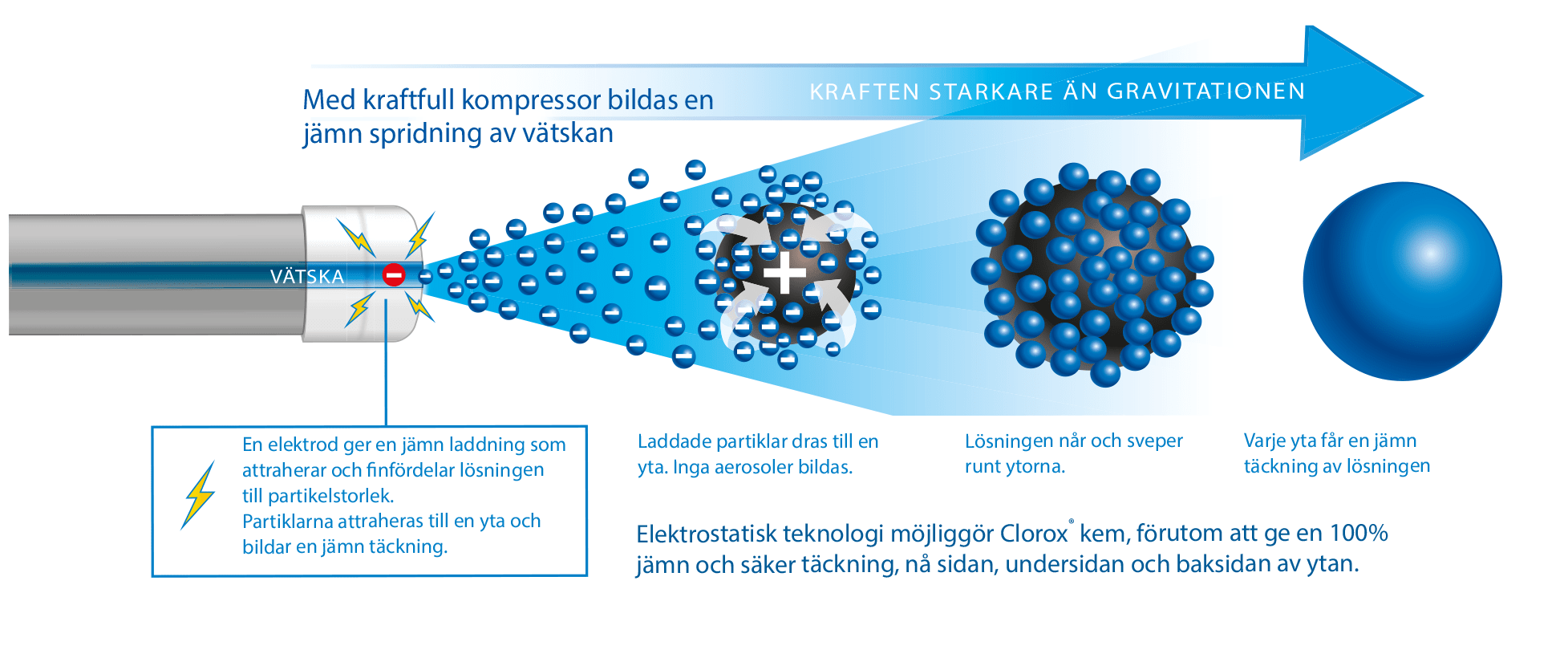 elektrostatisk-teknologi-e1558006609110