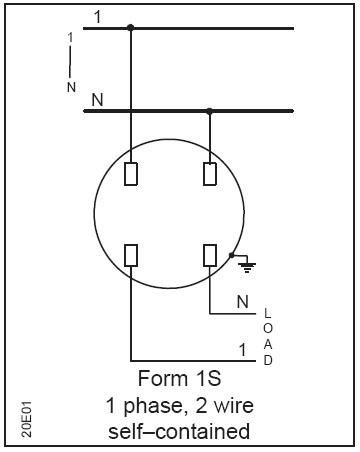 Rex Wiring Diagram, Rex, Free Engine Image For User Manual