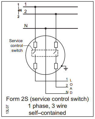 Form 2s Meter Wiring Diagram, Form, Free Engine Image For