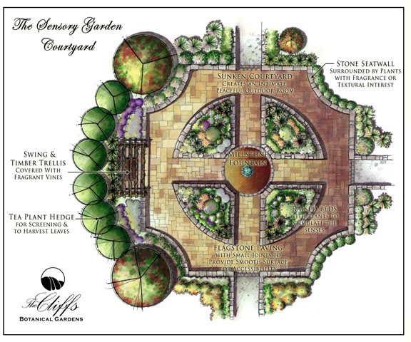 cliffs botanical gardens design