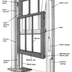 Parts Of A Window Frame Diagram Heart Sounds 6317 Clemens | Byroncompany