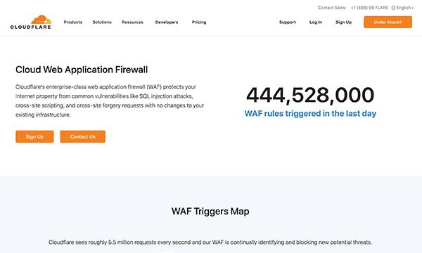 Hello, Hackers! Best Practices for WordPress Security