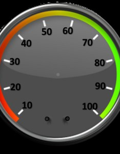 Spmg also how to show my production percentage in speedometer or gauge chart rh bytes