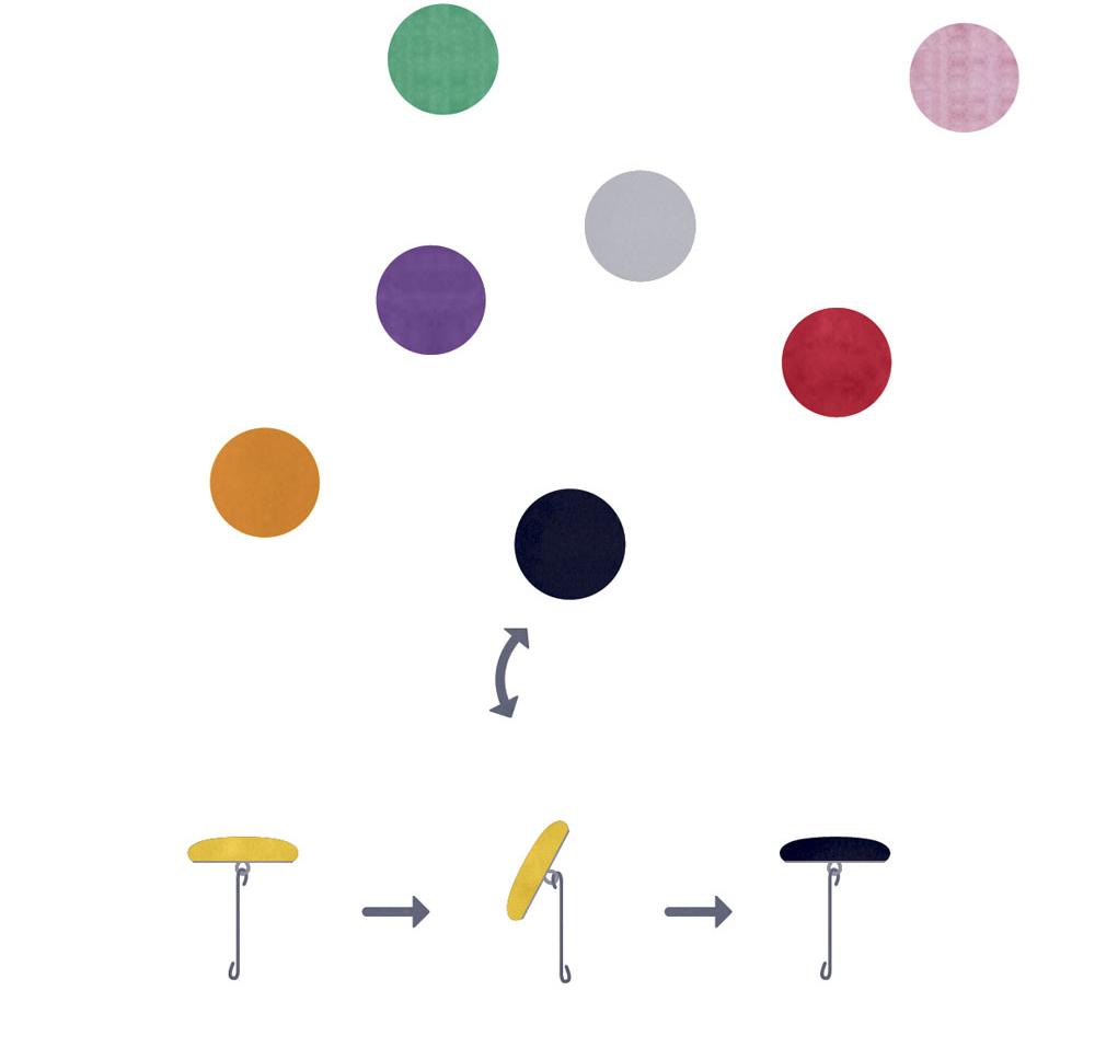 Trin 4 - Udskift knappen med den ønskede knapfarve.