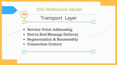 transport layer of osi model