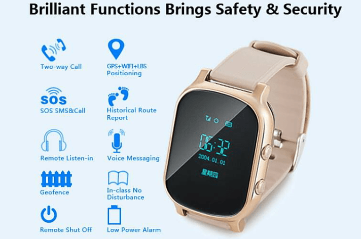 TEKTRA - A SAFETY GPS WEARABLE TRACKER FOR ADULTS AND KIDS