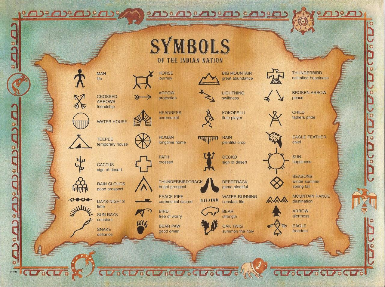native american symbols and meanings chart