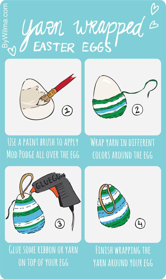 DIY - Yarn wrapped easter eggs tutorial