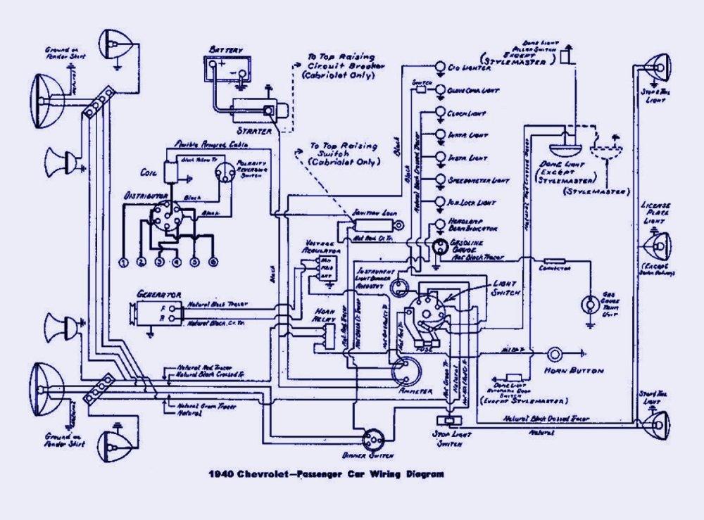 medium resolution of general motors