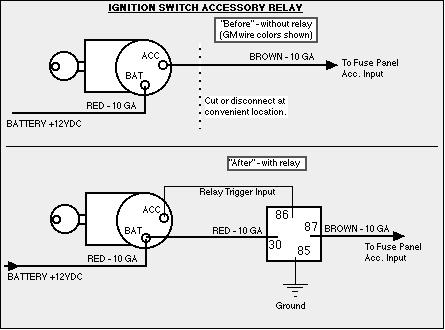 4 Post Ignition Switch Wiring Diagram 5 Wire Ignition
