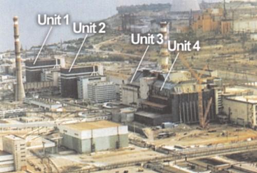 tchernobyl-4units