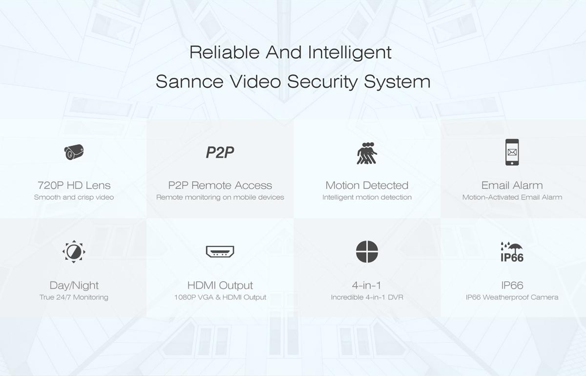 SANNCE 4CH 1080N HDMI DVR 720P IR CCTV Video Security