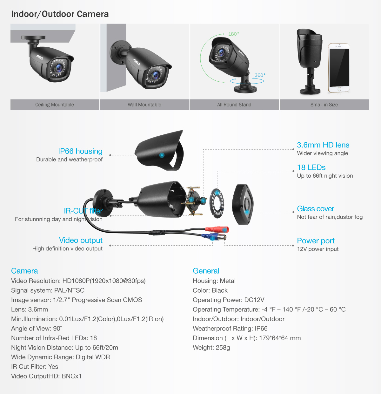 Best Night Vision Security Cameras | Wiring Diagram Database
