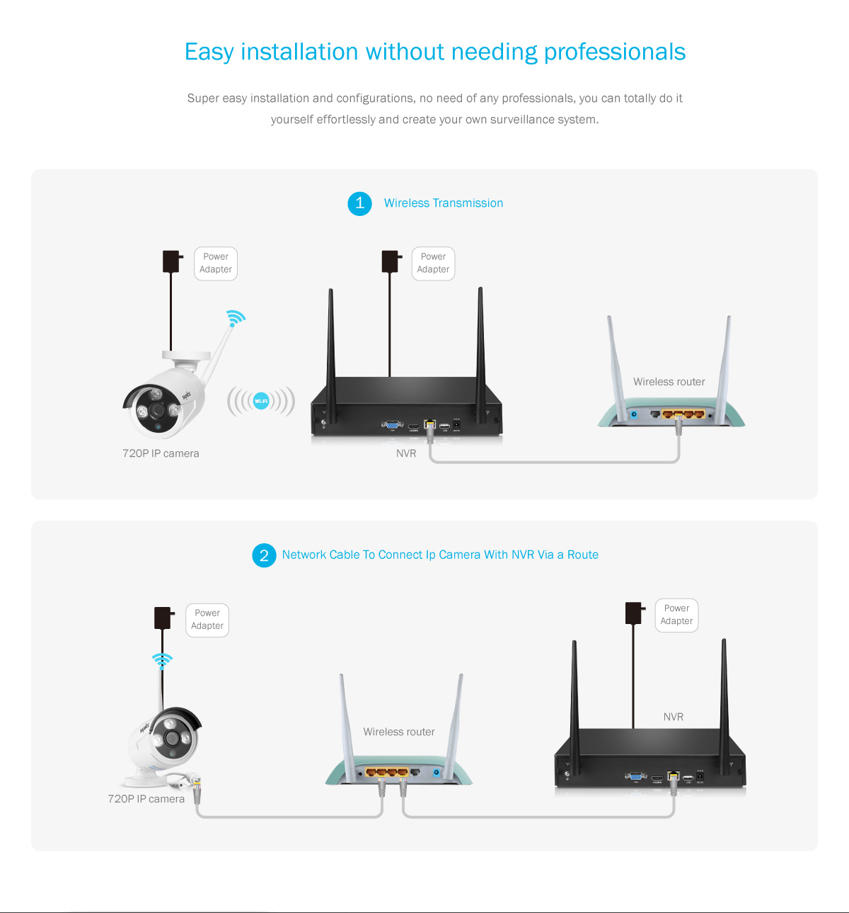 SANNCE 4CH Wireless WLAN 1080P HDMI NVR 1M Home Security