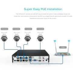 Wiring Diagram Direct Tv Hook Up Honda Recon Carburetor Ethernet Surround Sound