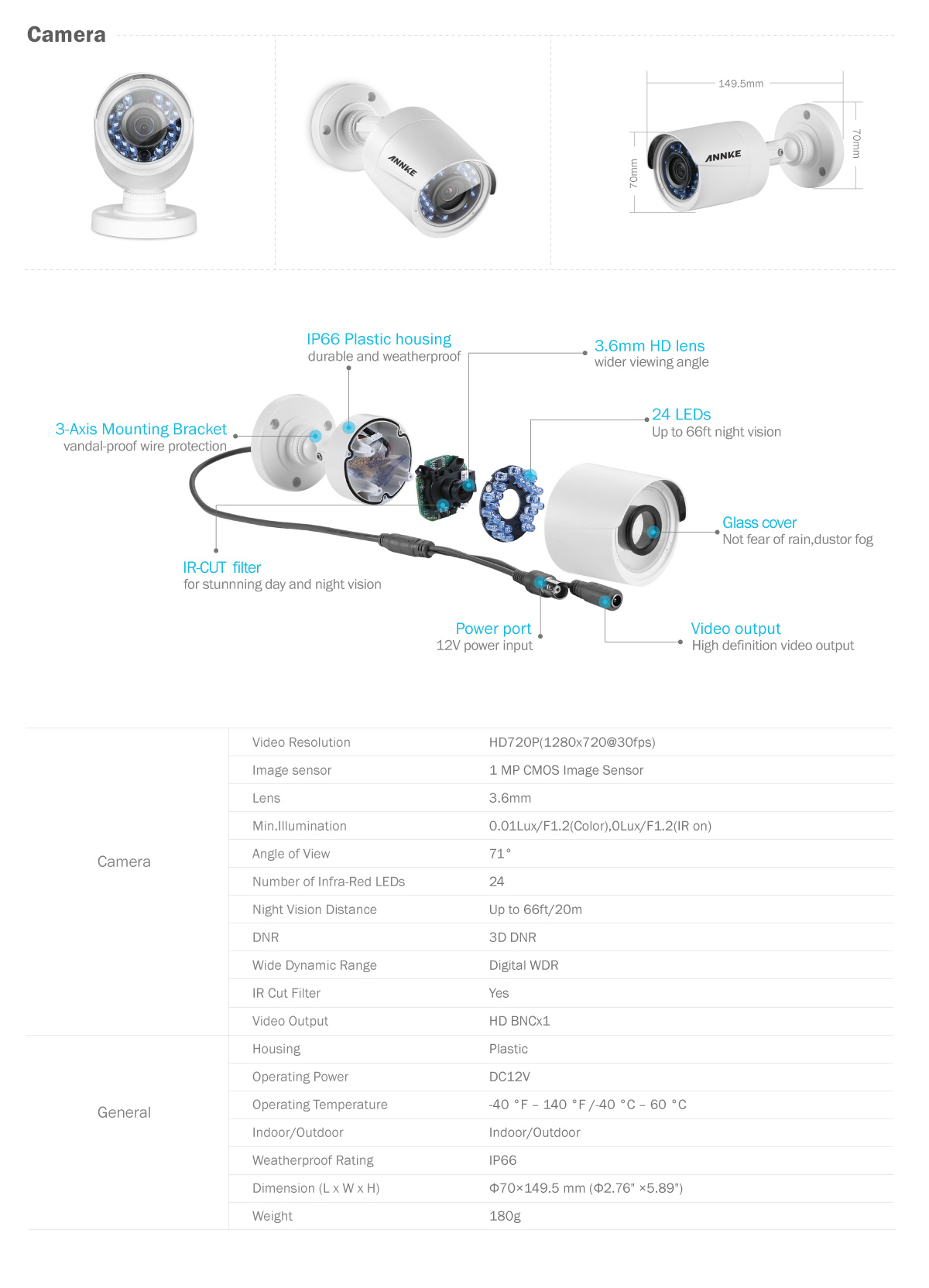 ANNKE 8CH 720P Video überwachungskamera 1TB H,264+ IR CCTV