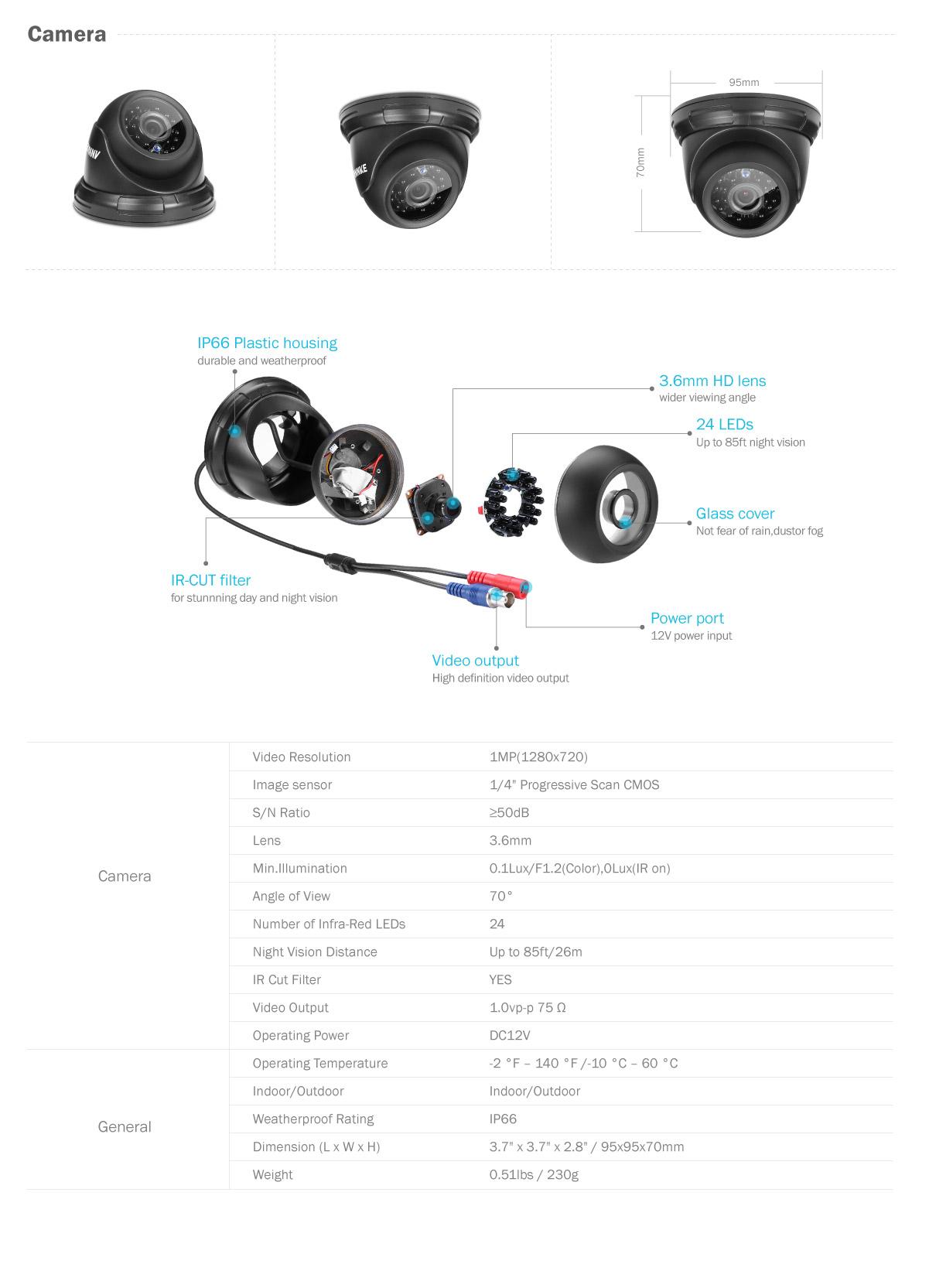 ANNKE 8CH 5in1 HD 1080N DVR 1500TVL IR Cut Camera CCTV