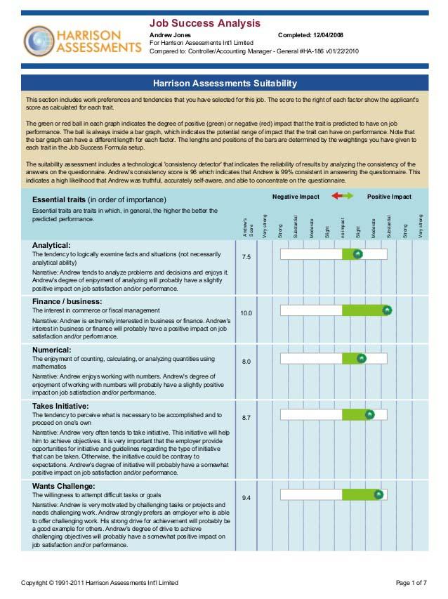 sample assessment test for job