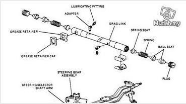 2003 Toyota Prius Service & Repair (end 9/27/2021 12:00 AM)