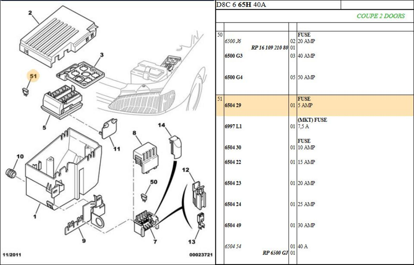 hight resolution of 3 x peugeot 508 206 406 fuse 5a
