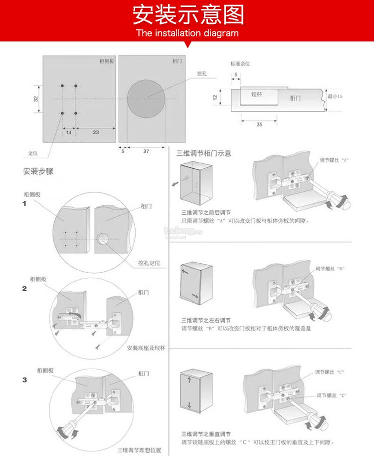 cabinet door diagram dc ammeter shunt wiring half overlay hydraulic end 12 11 2018 3 15 pm hinges 304 stainless steel