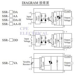 Allen Bradley Safety Wiring Diagrams Ford F250 Diagram For Trailer Plug Banner Relay Solid State Example Electrical Catalog Cikachi Variable