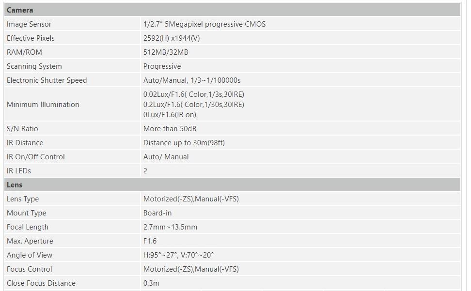 Dahua HDBW2531R-ZS 2531 5MP Megapixe (end 1/21/2020 9:25 AM)