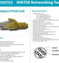dintek cat6 patch cord cable 1 meter [ 981 x 867 Pixel ]