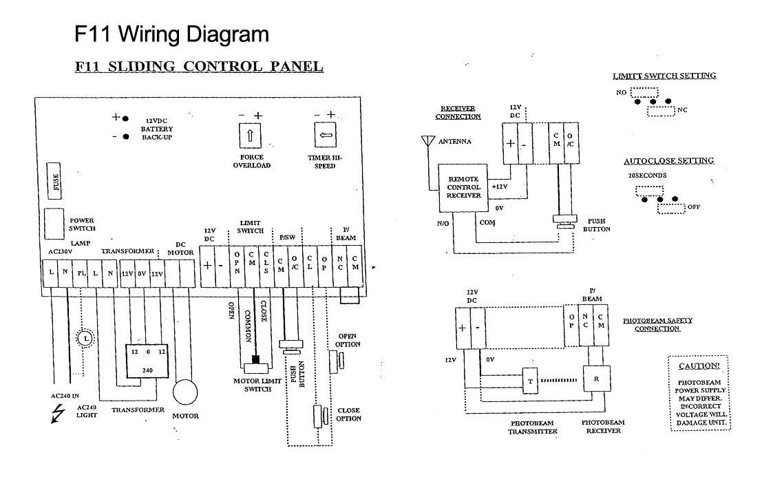 roll up door motor wiring diagram u s federal state court sliding gate for automatic roller schematic diagramf11 autogate ac control boa end