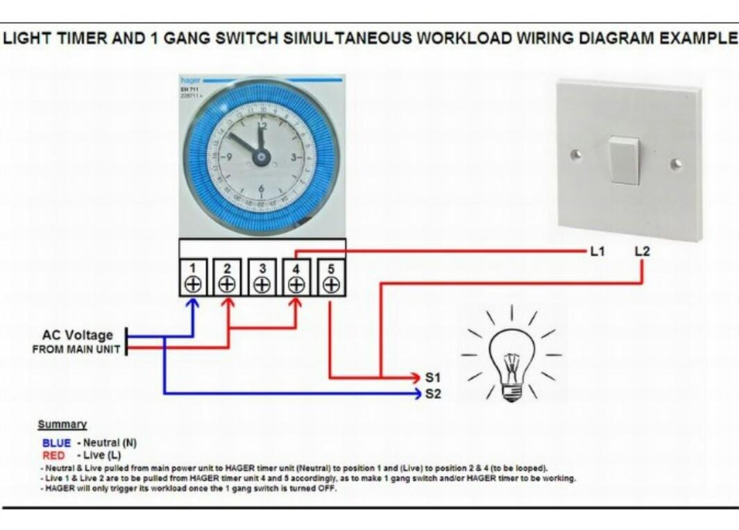 Diagram  Woods 59008 Timer Wiring Diagram Full Version Hd Quality Wiring Diagram