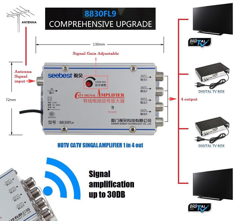 hight resolution of hdtv catv digital tv antenna signal line booster splitter 1in4out