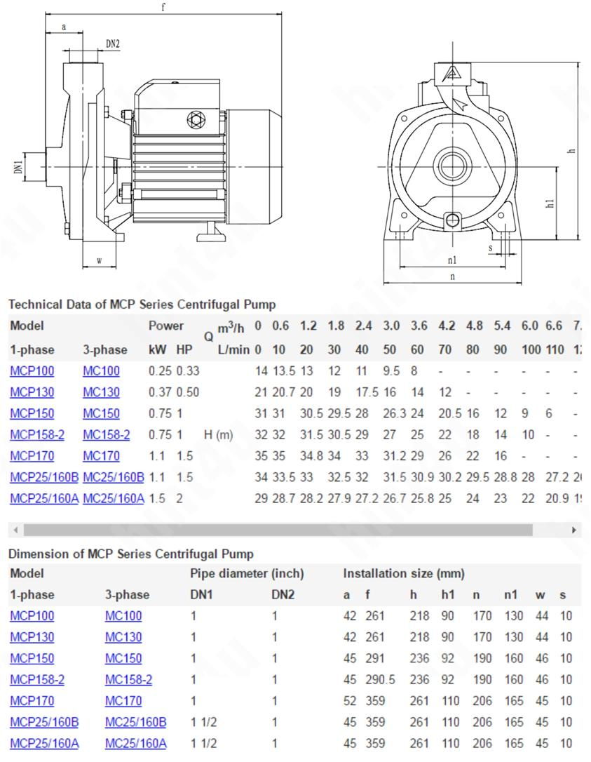 hight resolution of marquis mcp 158 2 1 inchi 230v centrifugal home water pump 1hp
