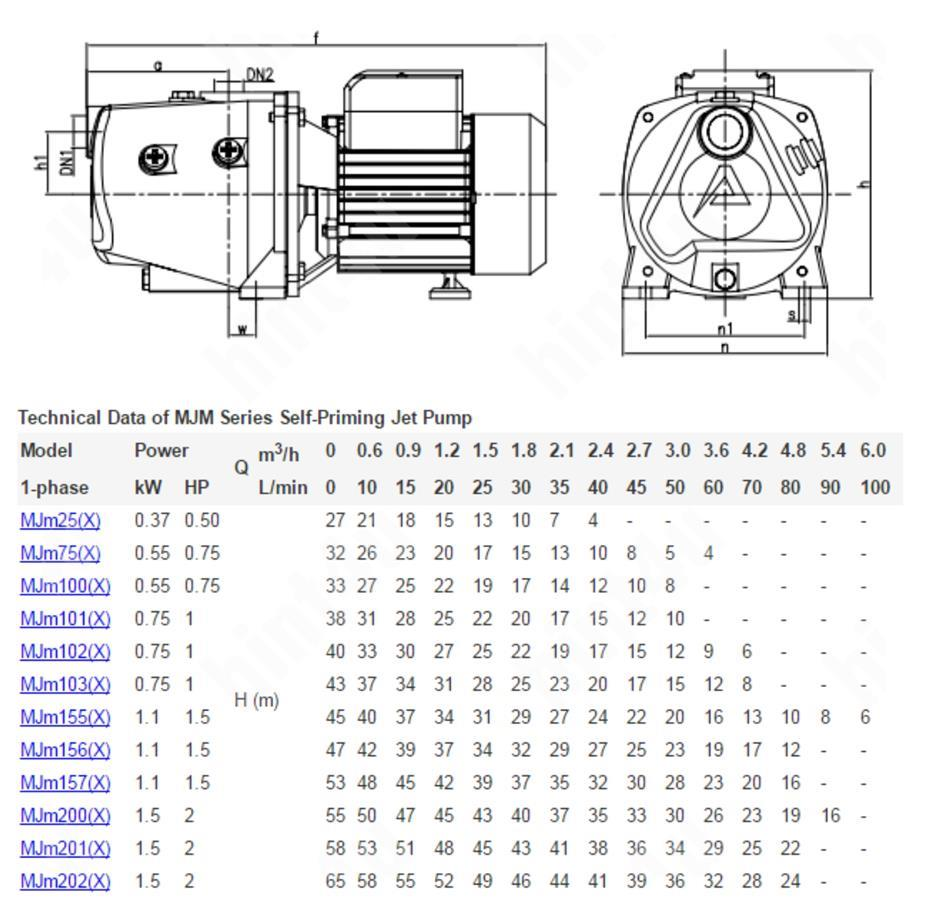 medium resolution of marquis mjm 101 automatic self priming jet home water pump 1hp