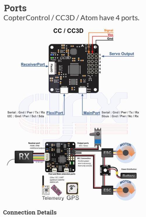 small resolution of  openpilot cc3d flight controller board cnc case drifmax 1604 16 drifmax 9 openpilot cc3d flight
