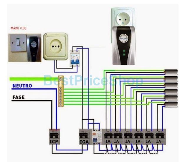 Original Electricity Power Energy end 11182019 1153 PM